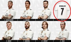 Real Madrid 18-19 Home Kit